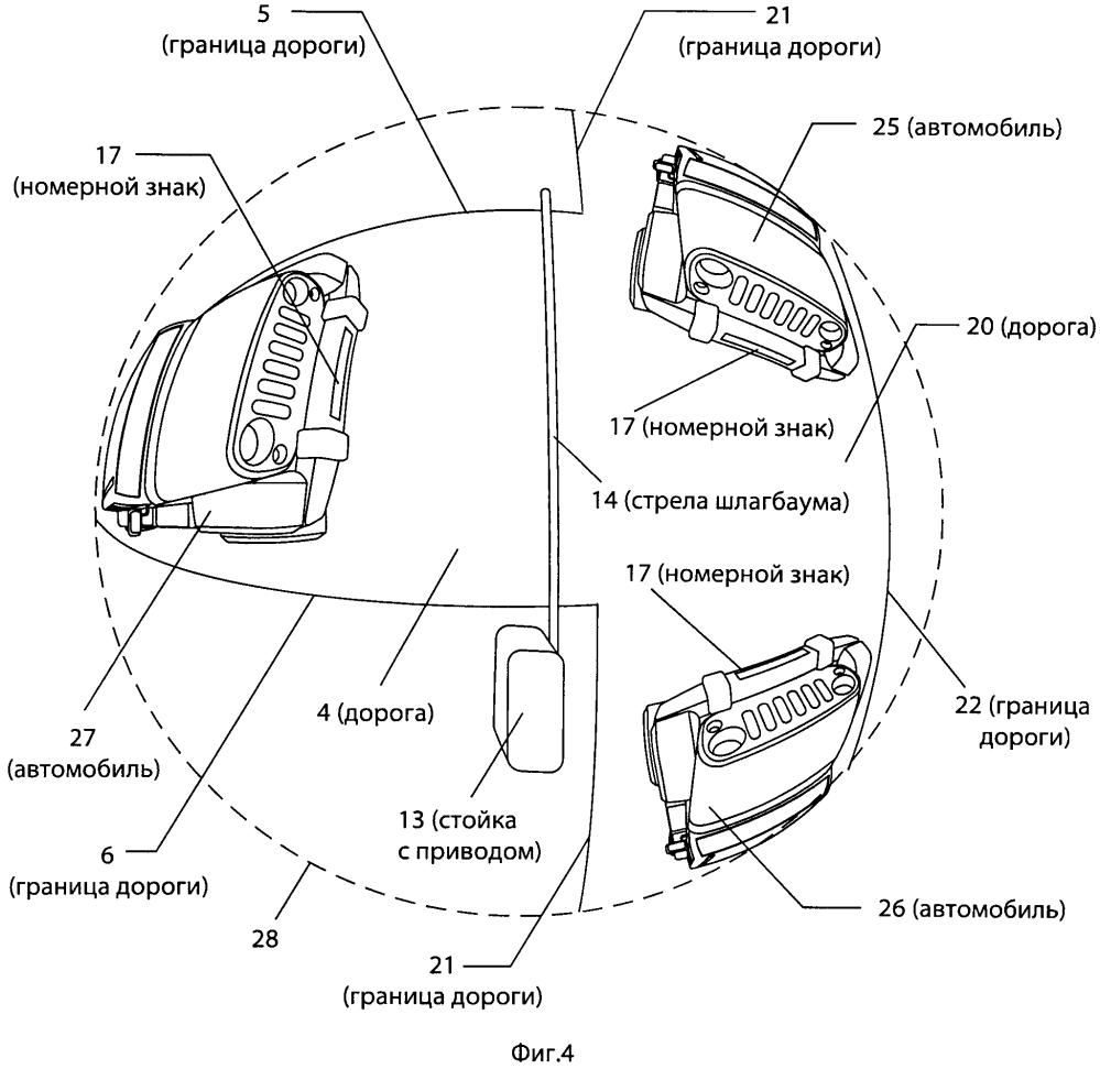 Способ и система управления пропуском автомобилей через заданную границу