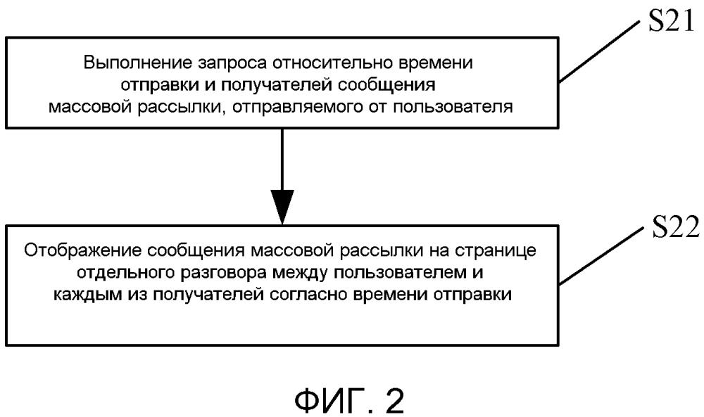 Способ и устройство для отображения сообщения