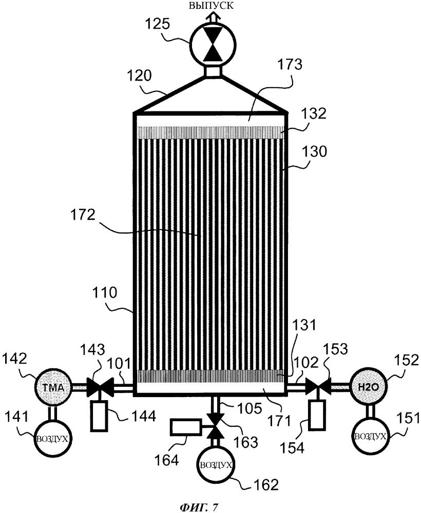 Способ и устройство для осаждения атомных слоев
