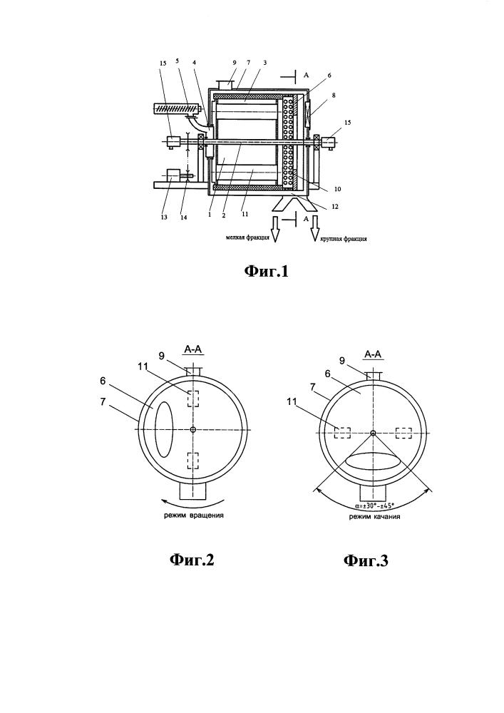 Способ получения поризованной гранулированной аммиачной селитры и устройство для его реализации