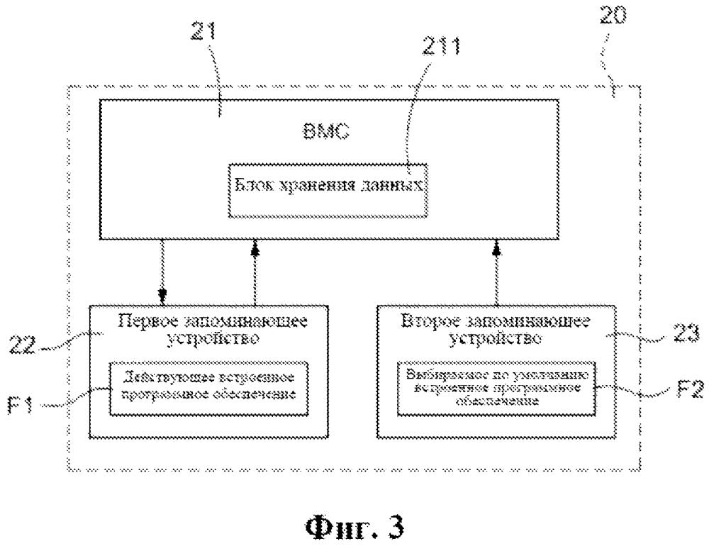 Управляющий модуль узла и способ обновления встроенного программного обеспечения для этого управляющего модуля