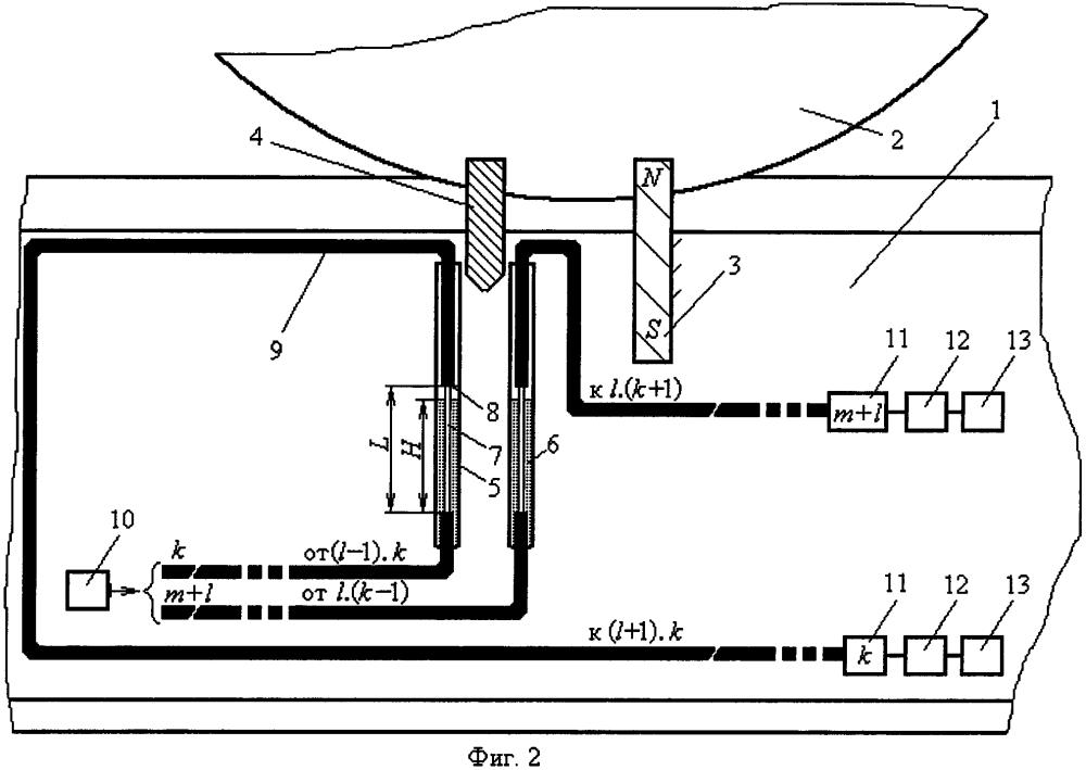 Способ контроля заполнения путей подгорочного парка