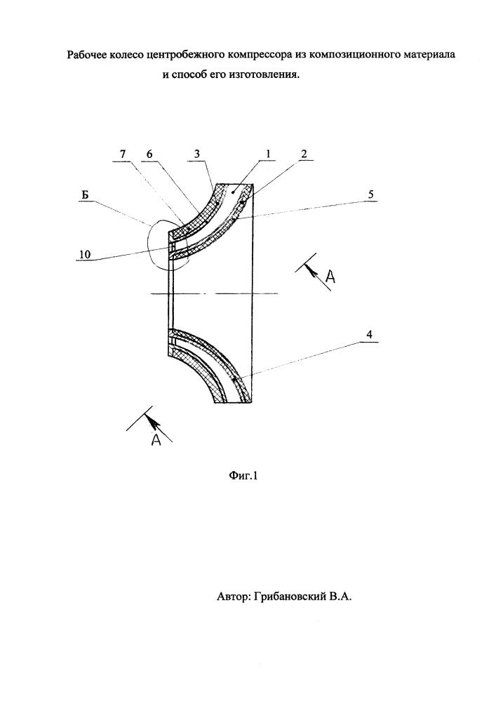 Рабочее колесо центробежного компрессора из композиционного материала и способ его изготовления