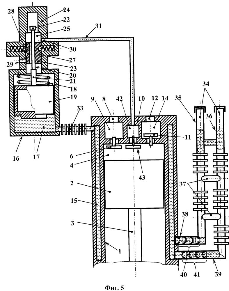 Поршневой компрессор с автономным охлаждением цилиндра