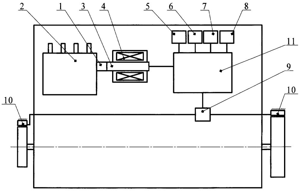 Электронный регулятор частоты вращения дизельного двигателя с дополнительным воздействием от величины скручивания коленчатого вала