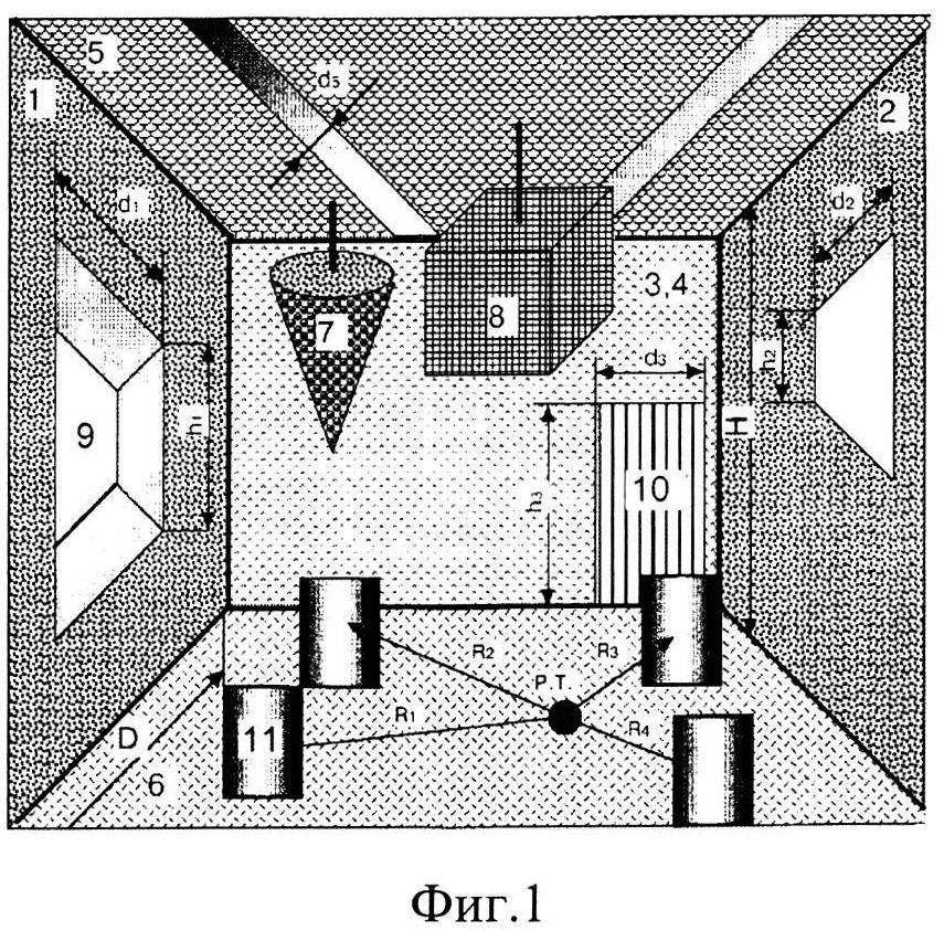 Малошумная конструкция кочетова для сейсмостойких производственных зданий