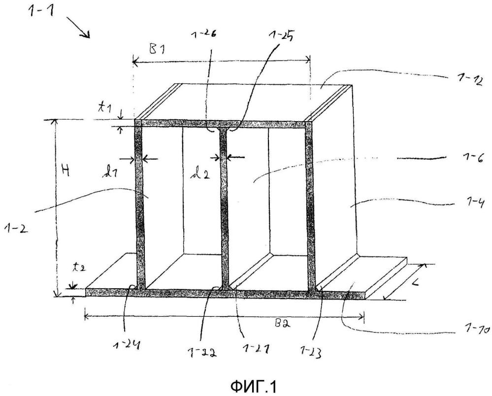 Способ и система для изготовления балки