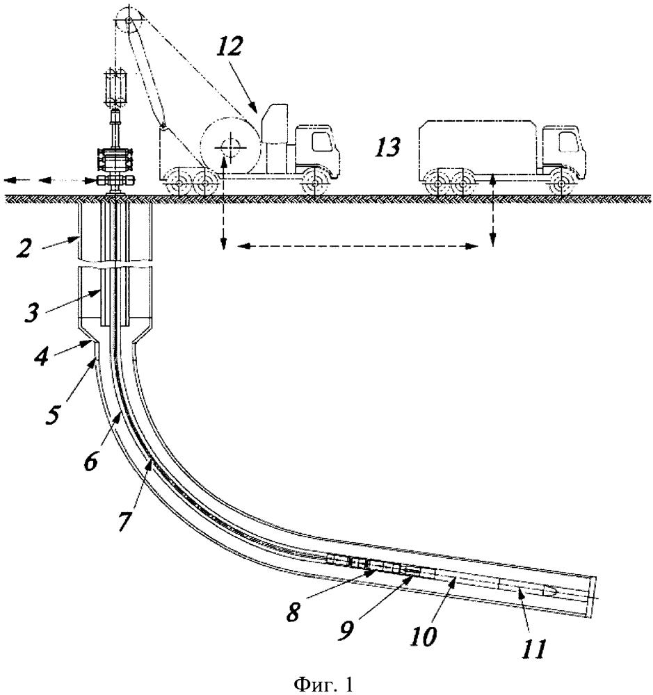Способ и устройство воздействия на нефтенасыщенные пласты и призабойную зону горизонтальной скважины