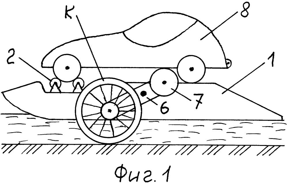 Приставка к колесным транспортным средствам