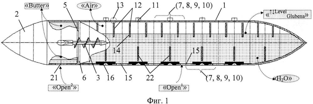 Способ изготовления подводного аппарата для транспортировки углеводородов cnhm из донных месторождений морей и океанов (вариант русской логики - версия 8)