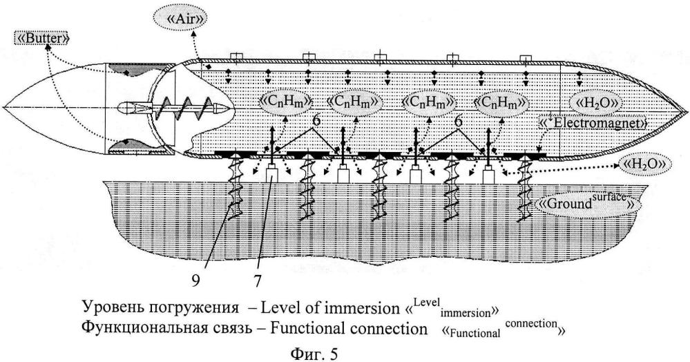 Способ изготовления подводного аппарата для транспортировки углеводородов cnhm из донных месторождений морей и океанов (вариант русской логики - версия 6)