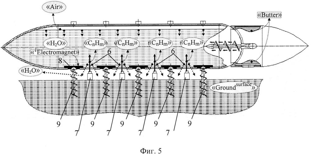 Способ изготовления подводного аппарата для транспортировки углеводородов cnhm из донных месторождений морей и океанов (вариант русской логики - версия 5)