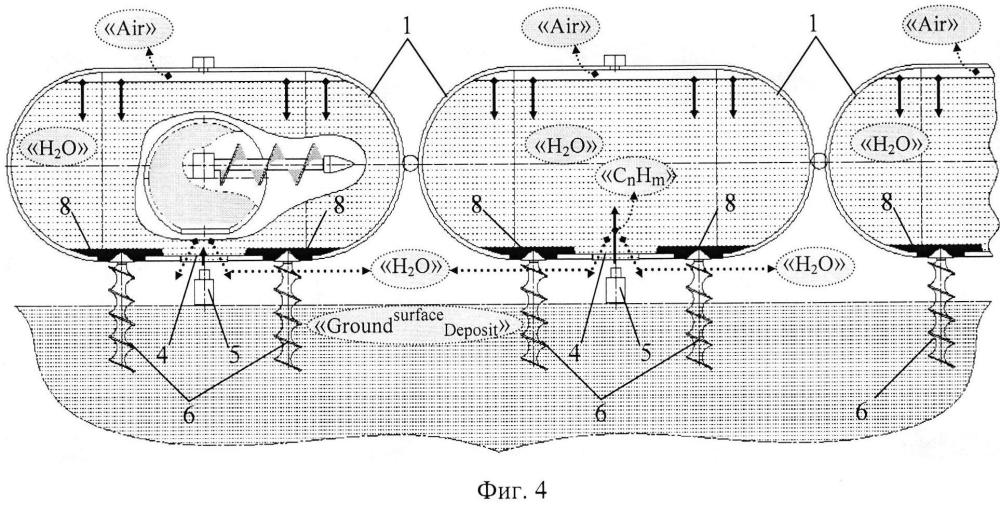 Способ изготовления подводного аппарата для транспортировки углеводородов cnhm из донных месторождений морей и океанов (вариант русской логики - версия 4)