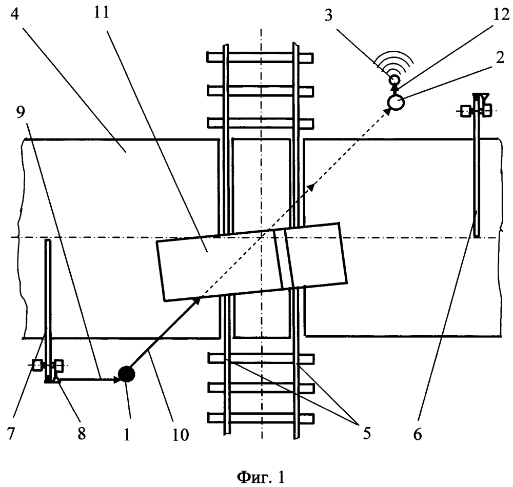 Система сигнализации на железнодорожном переезде