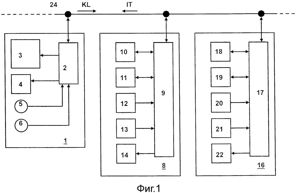 Домашняя система связи с по меньшей мере одной дверной станцией и по меньшей мере одной квартирной станцией