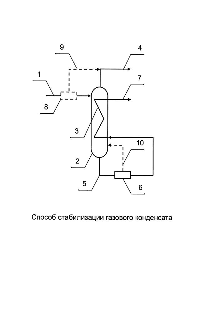 Способ стабилизации газового конденсата