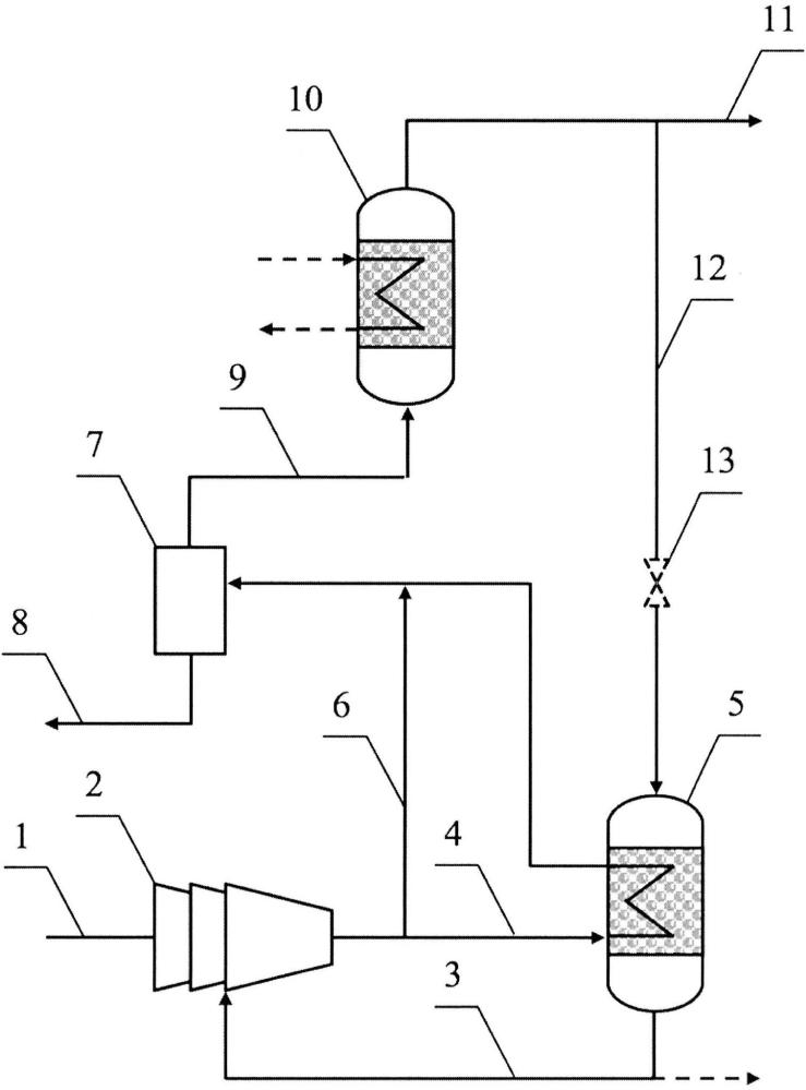 Способ получения сжатого осушенного газа