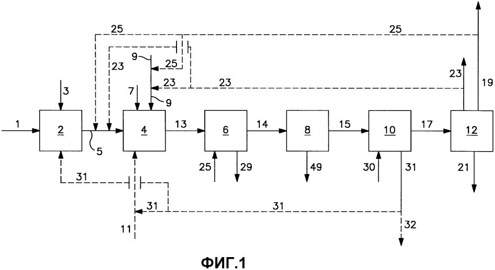 Частичное окисление метана и высших углеводородов в потоках синтез-газа