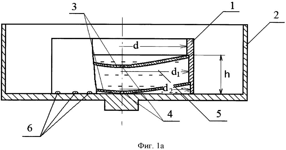 Способ получения профильных изделий на основе монокристаллов германия