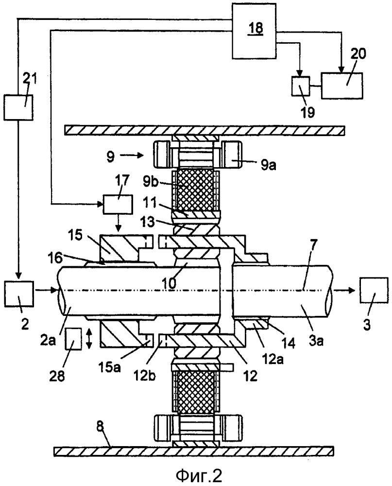 Способ приведения в движение гибридного транспортного средства в связи с запуском двигателя внутреннего сгорания этого транспортного средства