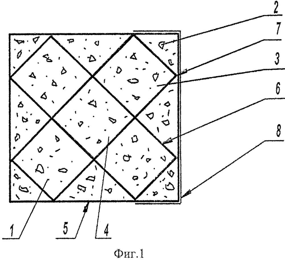 Грунтовый модуль (варианты)