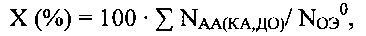 Катализатор (варианты), способ его приготовления и способ получения ацетальдегида