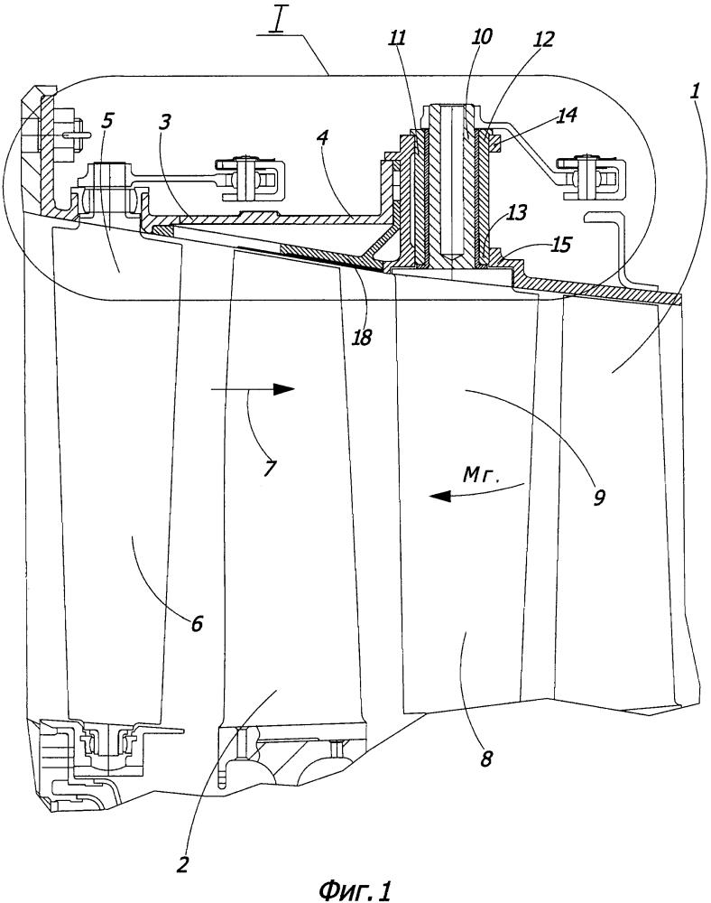 Высоконапорный компрессор газотурбинного двигателя