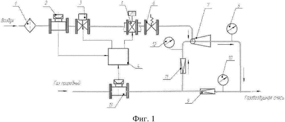 Блочная автоматизированная система смешения природного газа с атмосферным воздухом