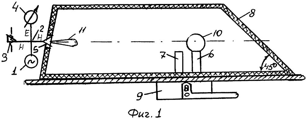 Измерительная установка для измерения эффективной площади рассеяния моделей радиолокационных целей