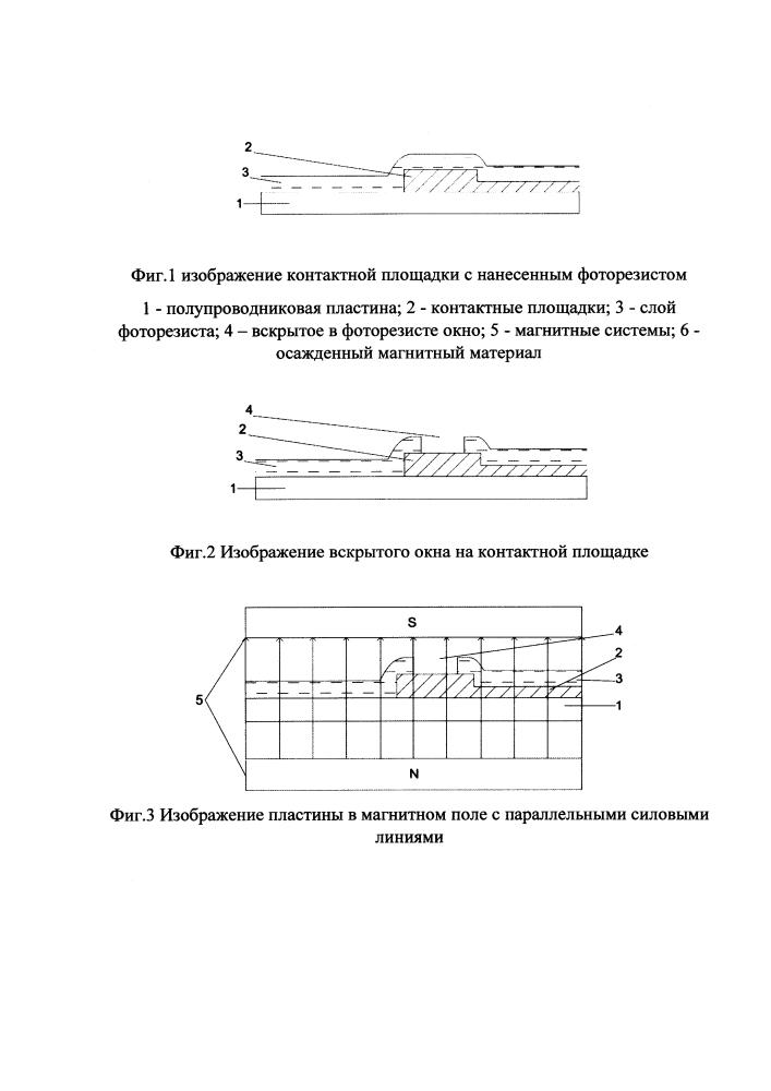 Способ изготовления вертикальных контактных структур на полупроводниковых пластинах или печатных платах
