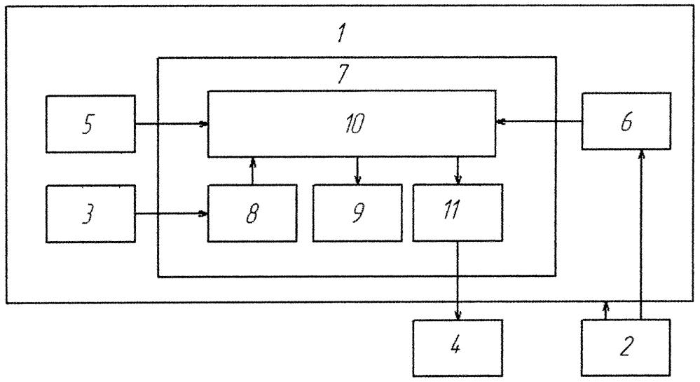 Устройство автоматической идентификации системы для оповещения о ситуации человек за бортом