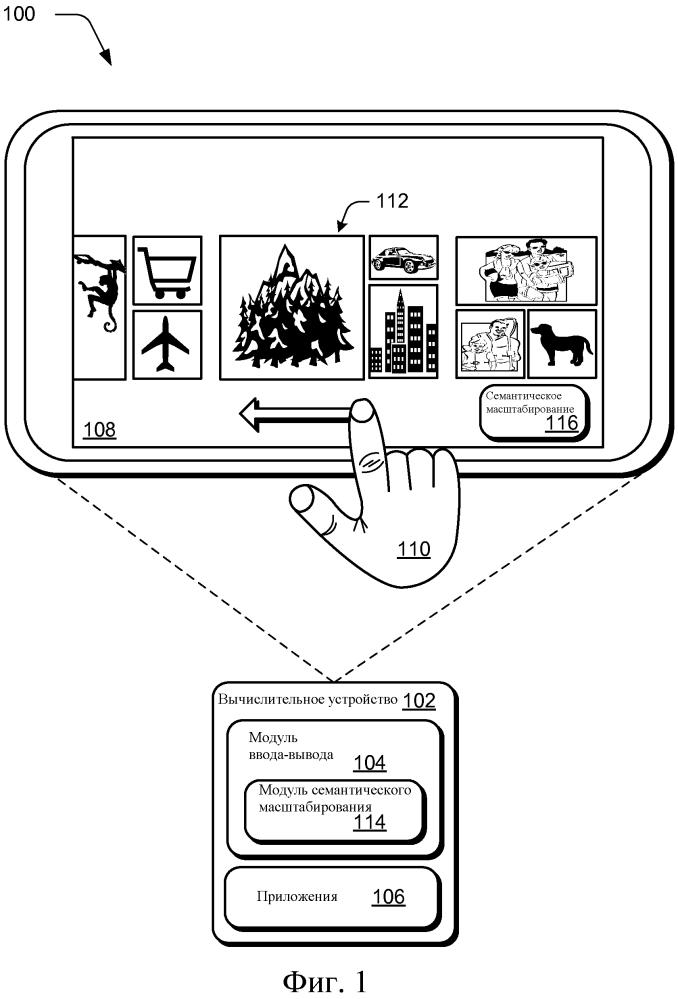 Интерфейс программирования для семантического масштабирования