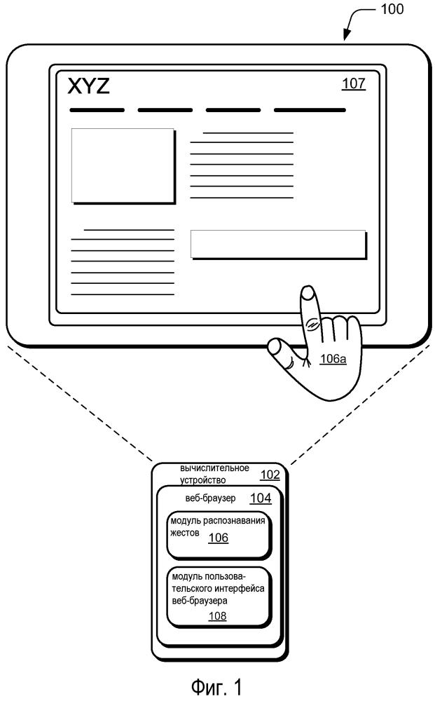 Навигационный пользовательский интерфейс с поддержкой сосредоточенного на странице восприятия просмотра на основе распознавания прикосновений или жестов