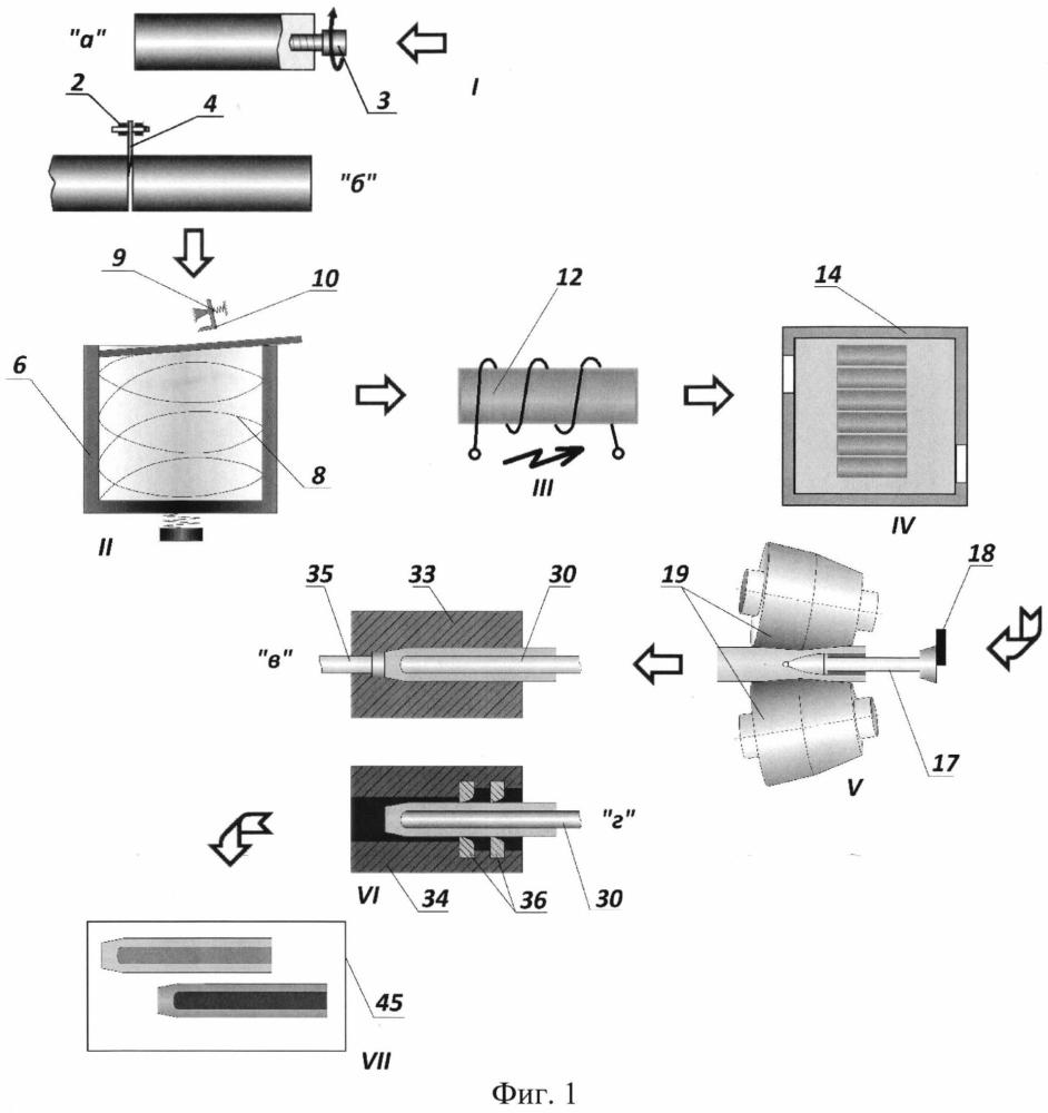 Способ изготовления заготовок в форме стакана из прутка