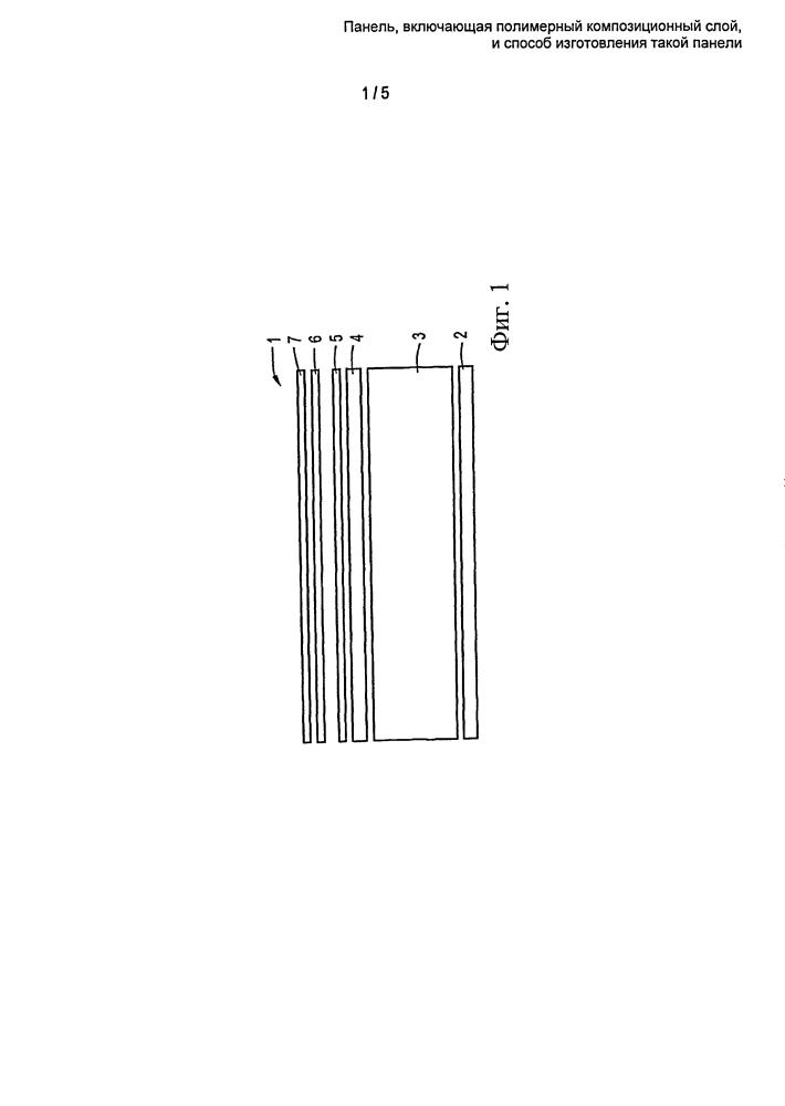 Панель, включающая полимерный композиционный слой, и способ изготовления такой панели