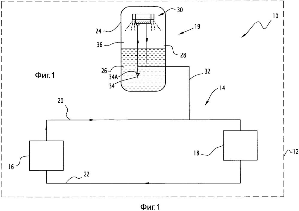 Пассивное устройство регулирования давления в оболочке, оболочка и соответствующая установка