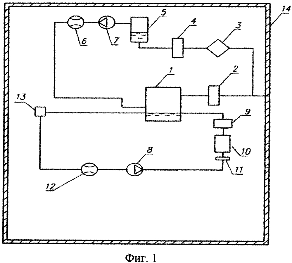 Установка для определения выхода летучих веществ из тяжелого жидкометаллического теплоносителя в газовую среду