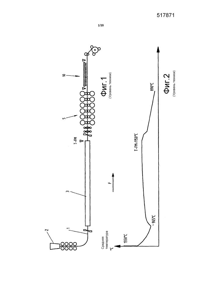 Способ и установка для изготовления металлической полосы