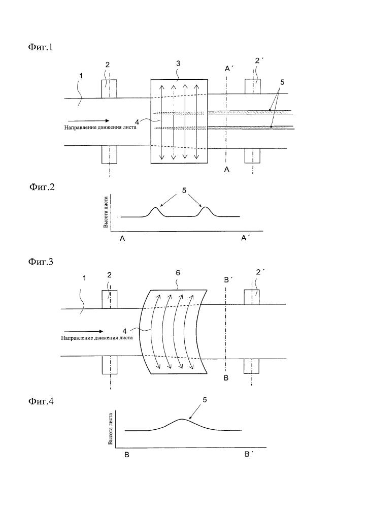 Способ и устройство для нагрева стального листа