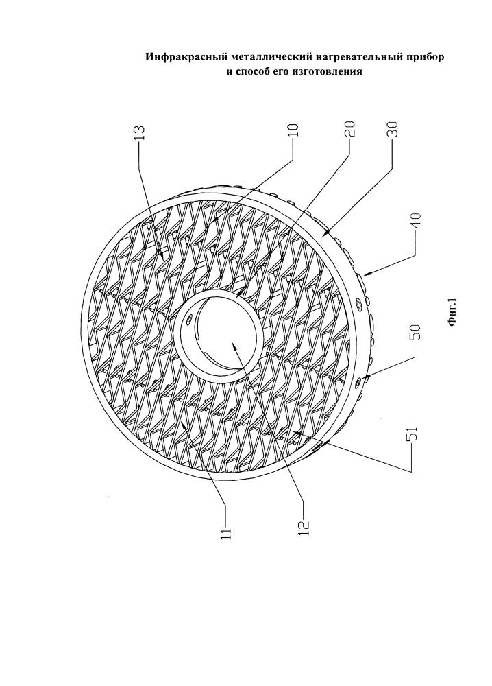 Инфракрасный металлический нагревательный прибор и способ его изготовления
