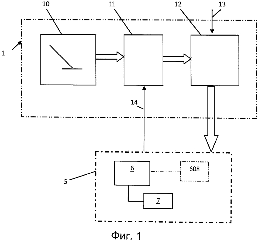 Способ управления и устройство для управления работой системы двигателя