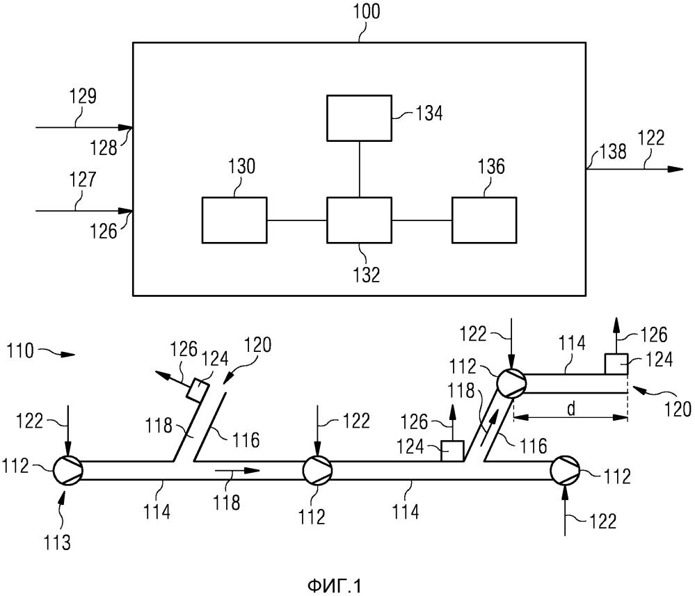 Способ и устройство для управления, соответственно, регулирования транспортера текучей среды для транспортировки текучей среды внутри трубопровода для текучей среды