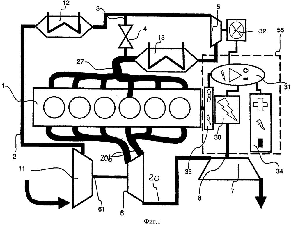 Гибридная турбокомпаундная двигательная установка с наддувом