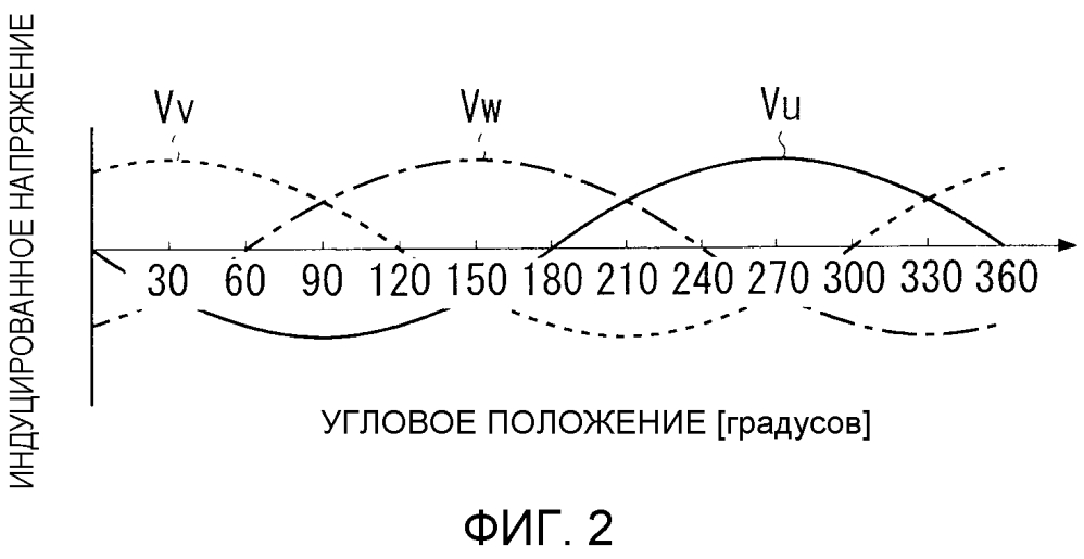 Устройство для детектирования углового положения и воздушный кондиционер