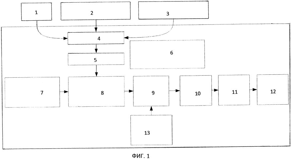 Устройство для подрыва контактное, или бесконтактное, или смешанного типа (варианты)