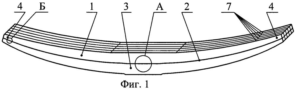 Рессора из композиционных материалов
