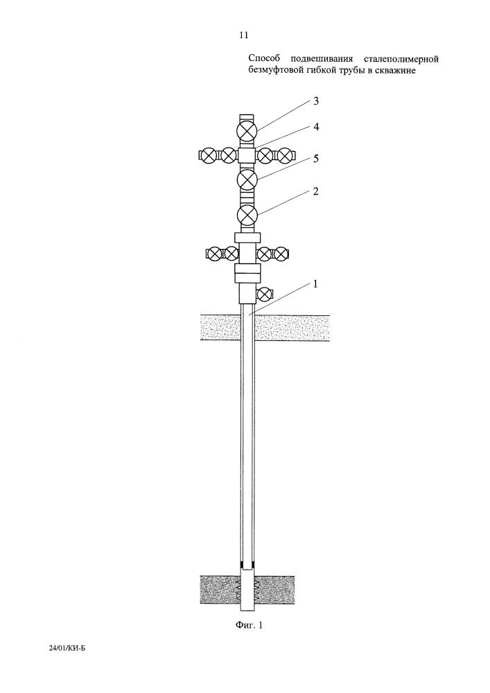 Способ подвешивания сталеполимерной безмуфтовой гибкой трубы в скважине