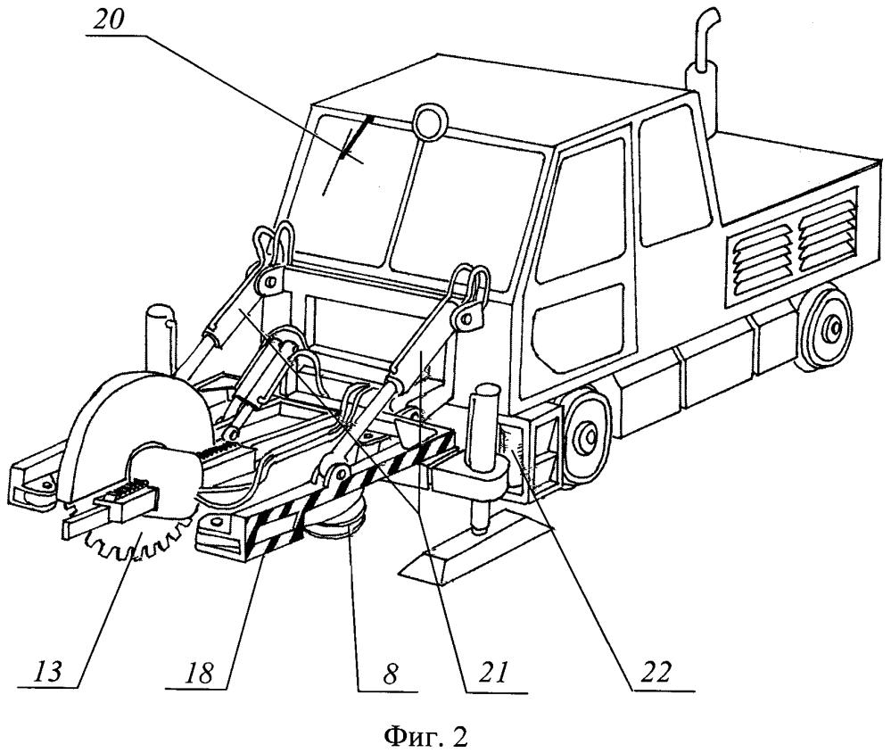Навесной блок путевой машины для деформации рельсов