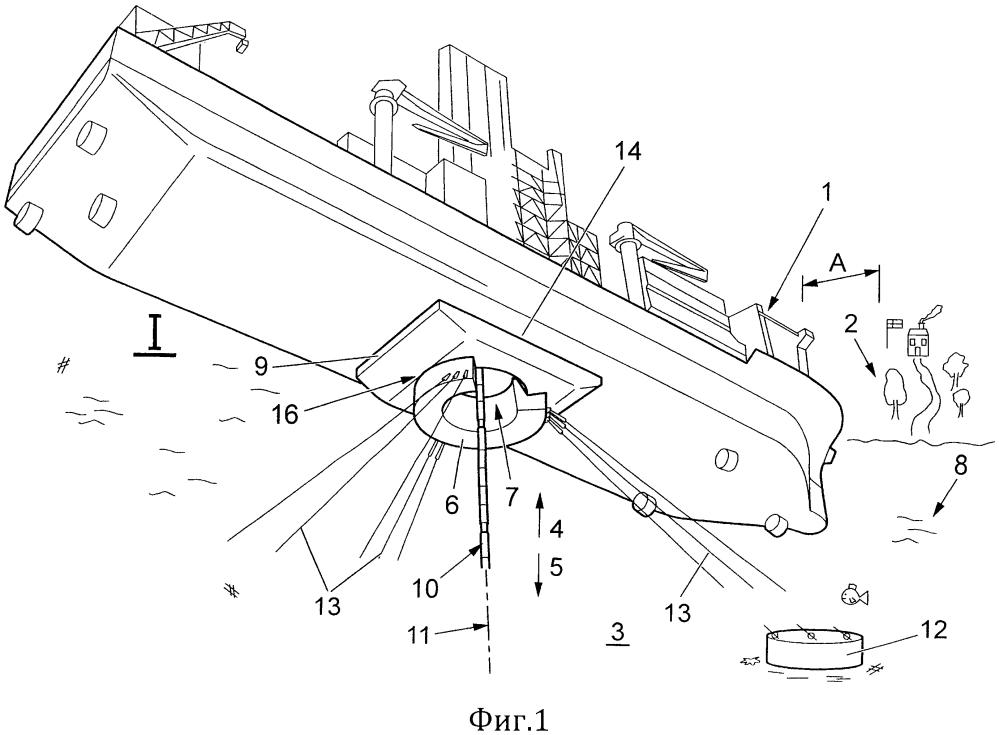 Способ швартовки судна и устройство для осуществления этого способа