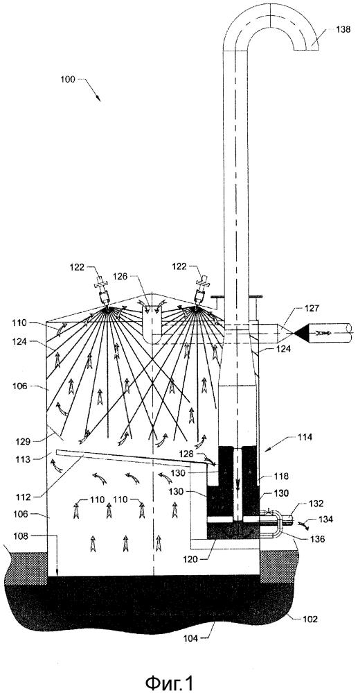 Аппарат для получения биогаза разложением органического материала